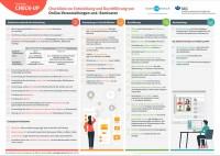 Checkliste zur Entwicklung und Durchführung von Online-Veranstaltungen und -Seminaren (Kurzversion)