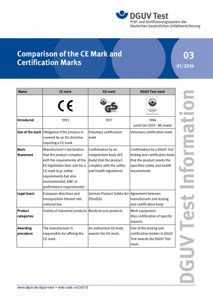 Comparison of the CE Mark and Certification Marks