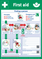 Erste Hilfe (Plakat, DIN A2, englisch) First Aid