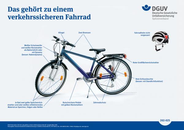 Plakat: Das gehört zu einem verkehrssicheren Fahrrad