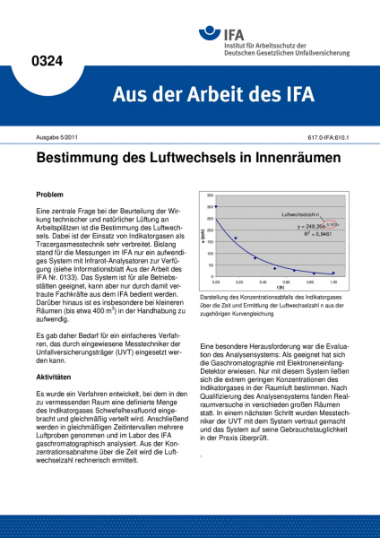 Bestimmung des Luftwechsels in Innenräumen. Aus der Arbeit des IFA Nr. 0324