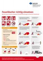 Plakat: Feuerlöscher richtig einsetzen