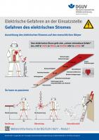 Gefahren des elektrischen Stroms (Plakat)