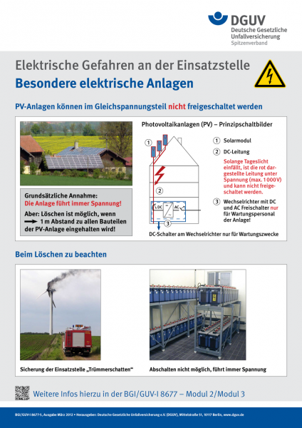 Besondere elektrische Anlagen (Plakat)