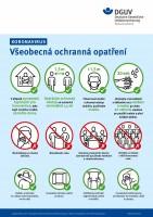 Koronavirus -  Všeobecná ochranná opatření