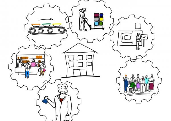 Ideen-Treffen praktisch umsetzen